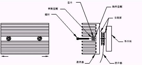 半导体致冷器的安装方法